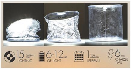 Innovative Solar Light
